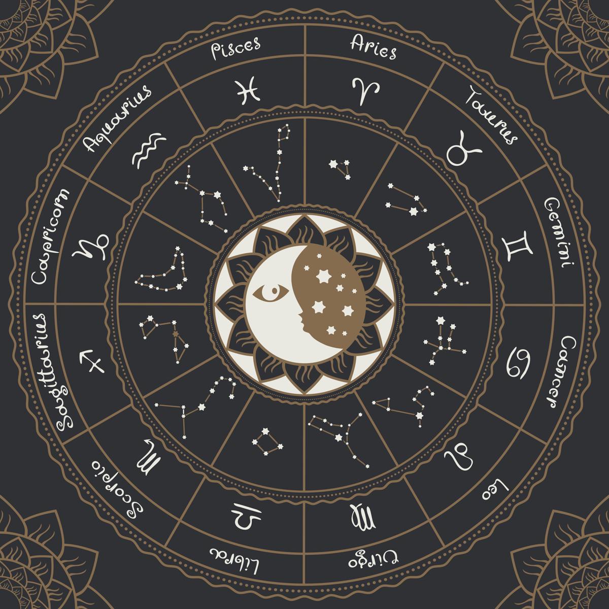 De elementen en Astrologie